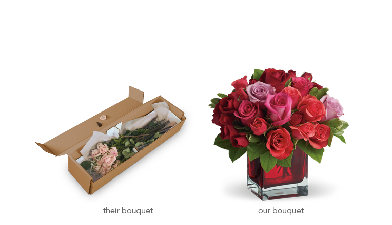 The Teleflora Difference